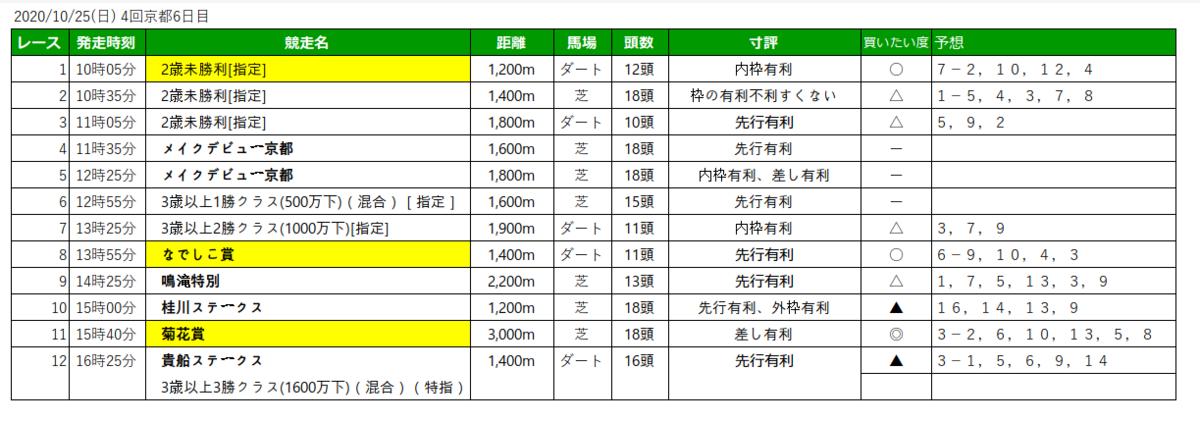 f:id:s-tamachan:20201025002509p:plain