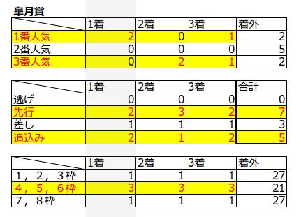 f:id:s-tamachan:20210417165905p:plain