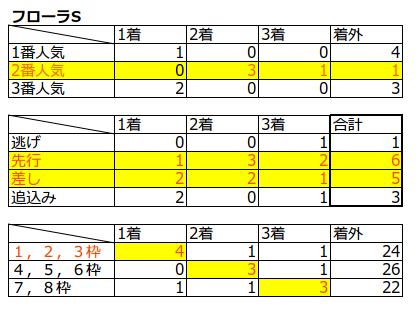 f:id:s-tamachan:20210424225418p:plain