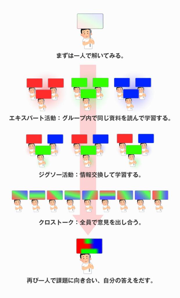 f:id:s-tamagawa:20180517111635j:plain
