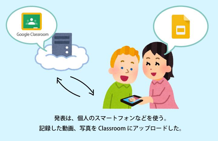f:id:s-tamagawa:20181012112633j:plain