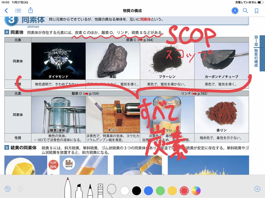 f:id:s-tamagawa:20181127141646p:plain