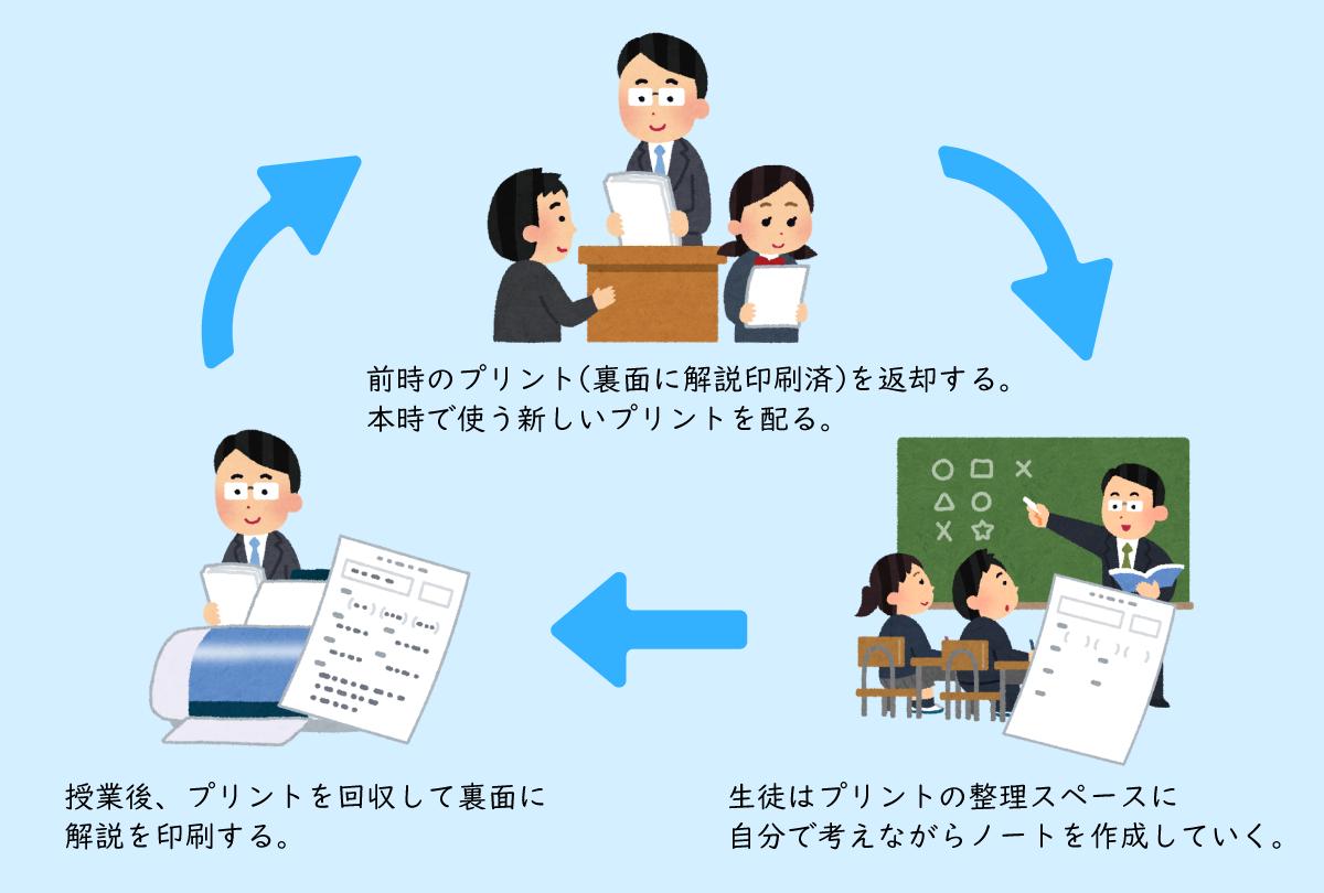f:id:s-tamagawa:20190408115440p:plain