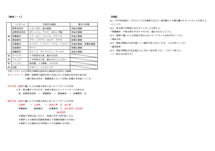 f:id:s-tamagawa:20190426101212p:plain