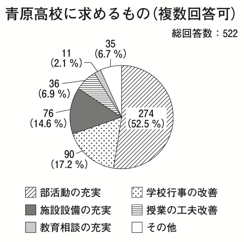 f:id:s-tamagawa:20190802164646p:plain