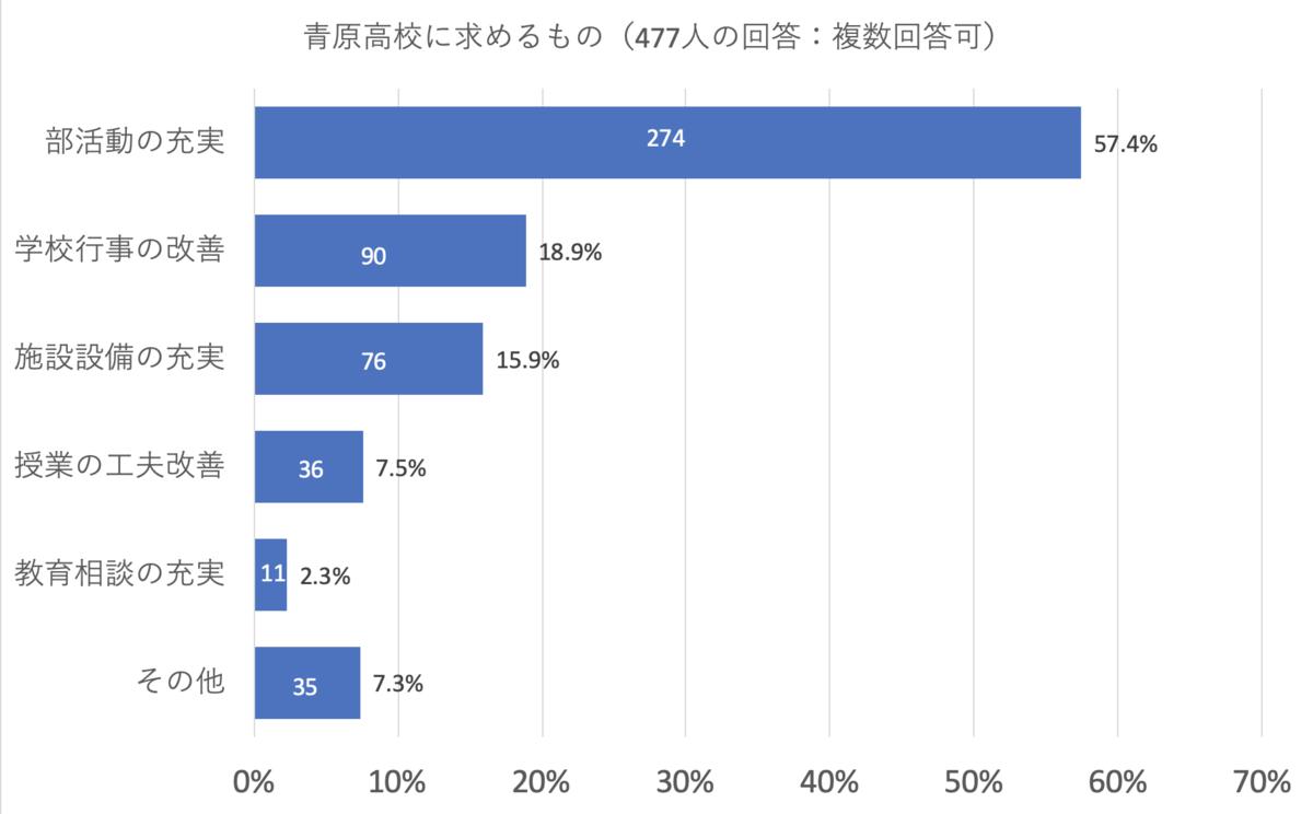 f:id:s-tamagawa:20190822130902p:plain