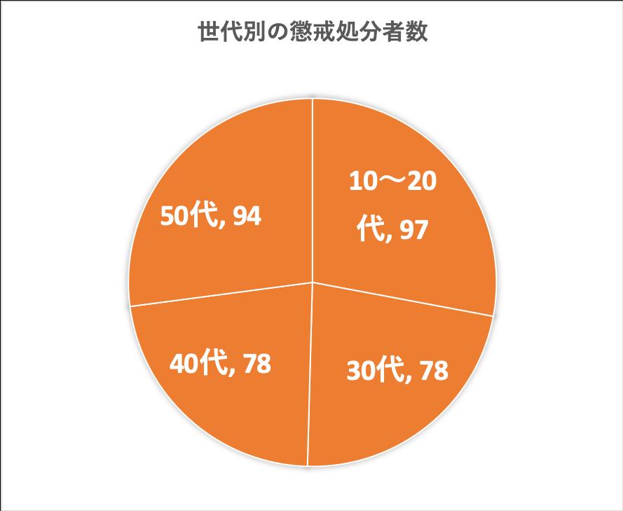 f:id:s-tamagawa:20190802164435p:plain