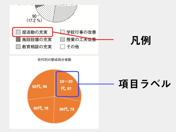 f:id:s-tamagawa:20190830161213p:plain