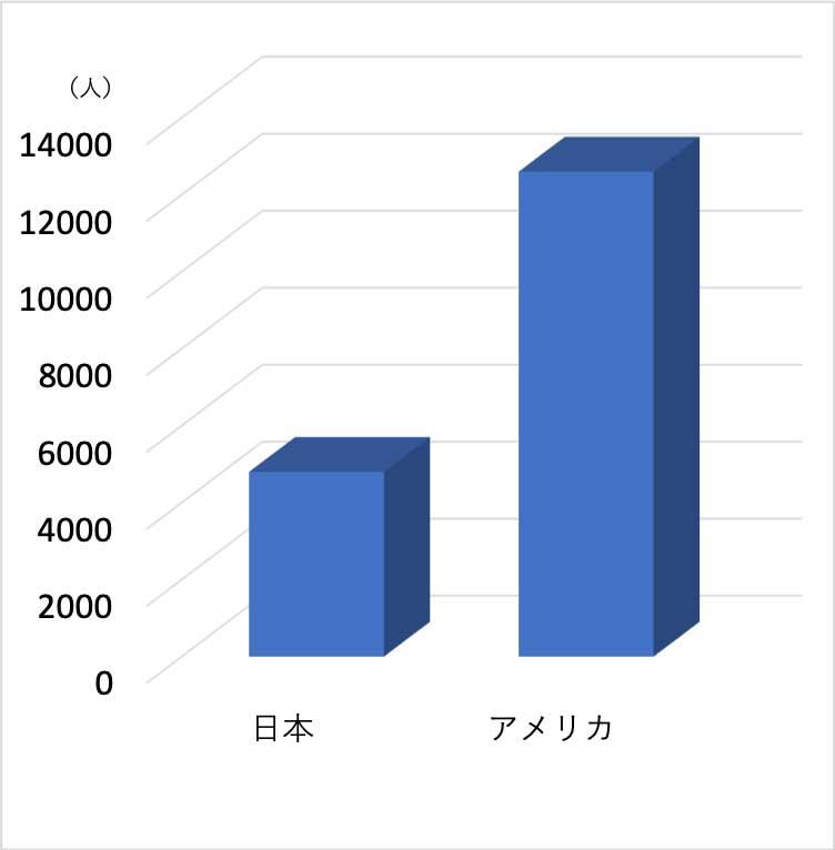 f:id:s-tamagawa:20190913141107j:plain
