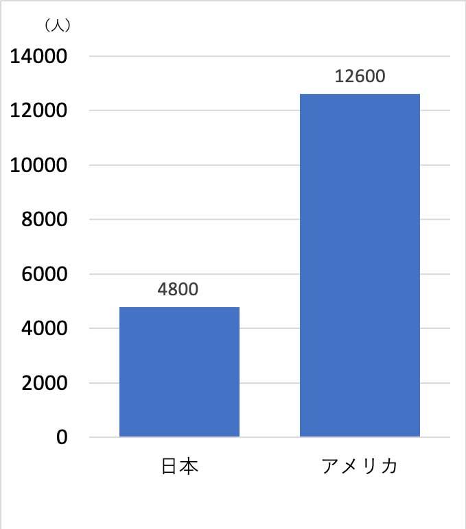 f:id:s-tamagawa:20190913141110j:plain