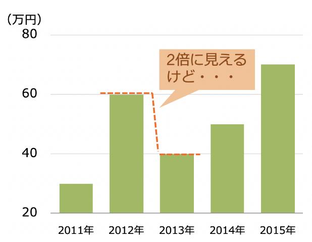 f:id:s-tamagawa:20190917144756p:plain