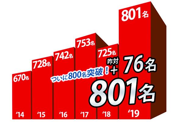 f:id:s-tamagawa:20190917144934j:plain