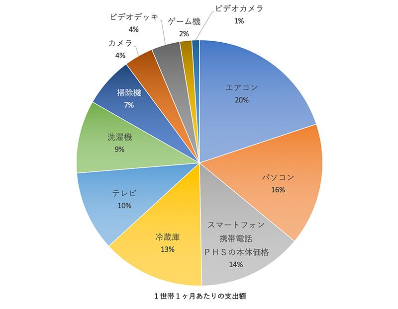 f:id:s-tamagawa:20191008162957p:plain