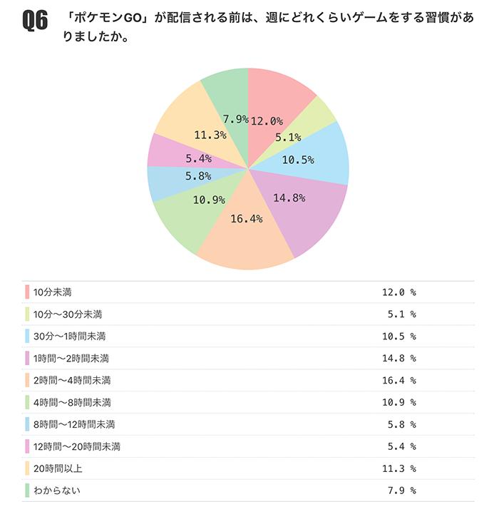 f:id:s-tamagawa:20191008163052p:plain