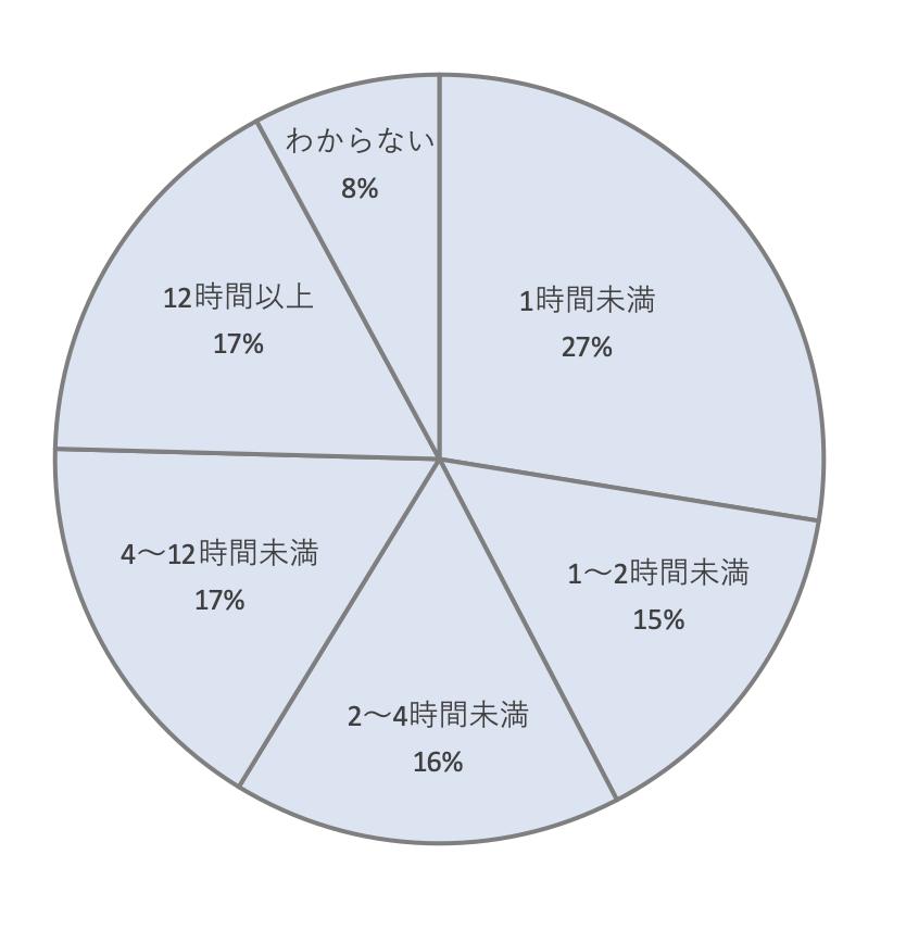f:id:s-tamagawa:20191008163103p:plain