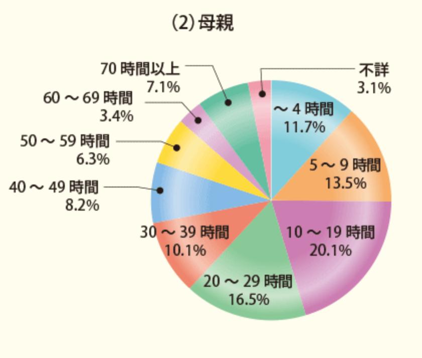 f:id:s-tamagawa:20191225102224p:plain