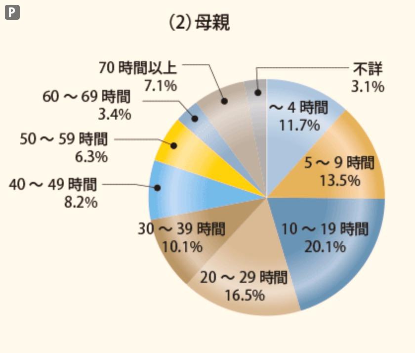 f:id:s-tamagawa:20191225102228p:plain