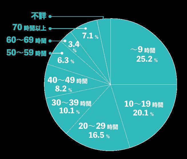 f:id:s-tamagawa:20191225102232p:plain