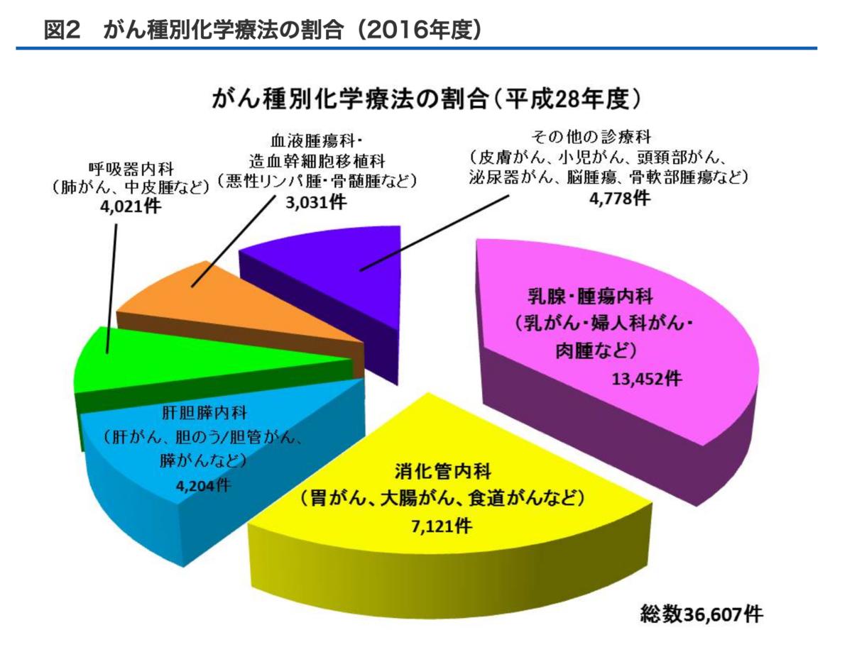 f:id:s-tamagawa:20191225102236p:plain