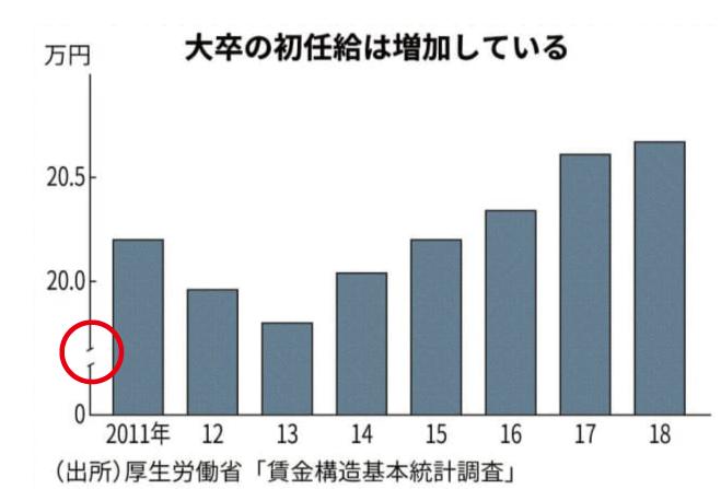 f:id:s-tamagawa:20200121104812p:plain
