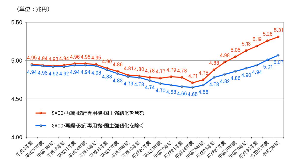 f:id:s-tamagawa:20200302141440p:plain