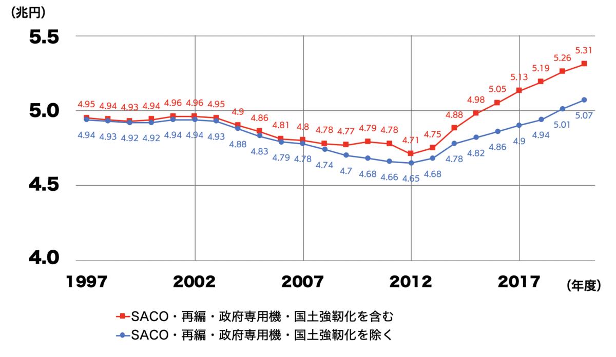 f:id:s-tamagawa:20200302141452p:plain