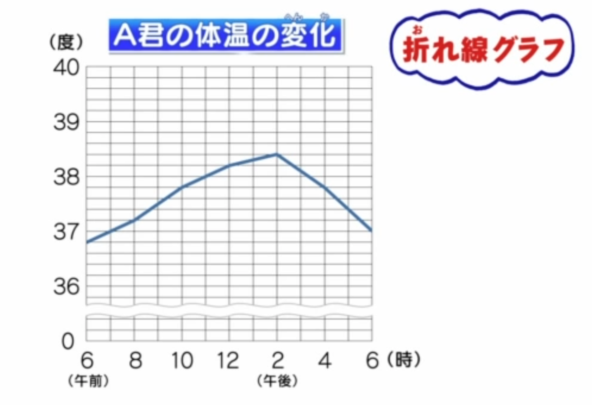 f:id:s-tamagawa:20200507134123p:plain