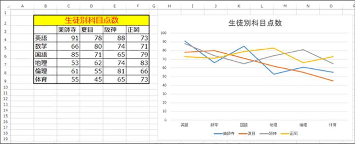 f:id:s-tamagawa:20200507134157p:plain