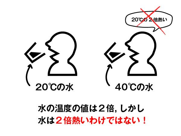 f:id:s-tamagawa:20200525174430p:plain