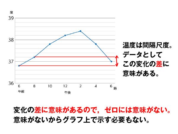 f:id:s-tamagawa:20200526153628p:plain