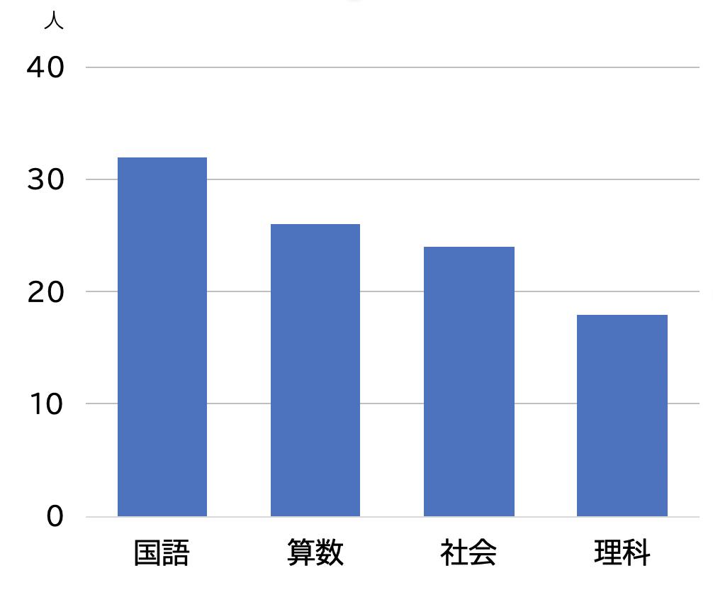 f:id:s-tamagawa:20200803134430p:plain