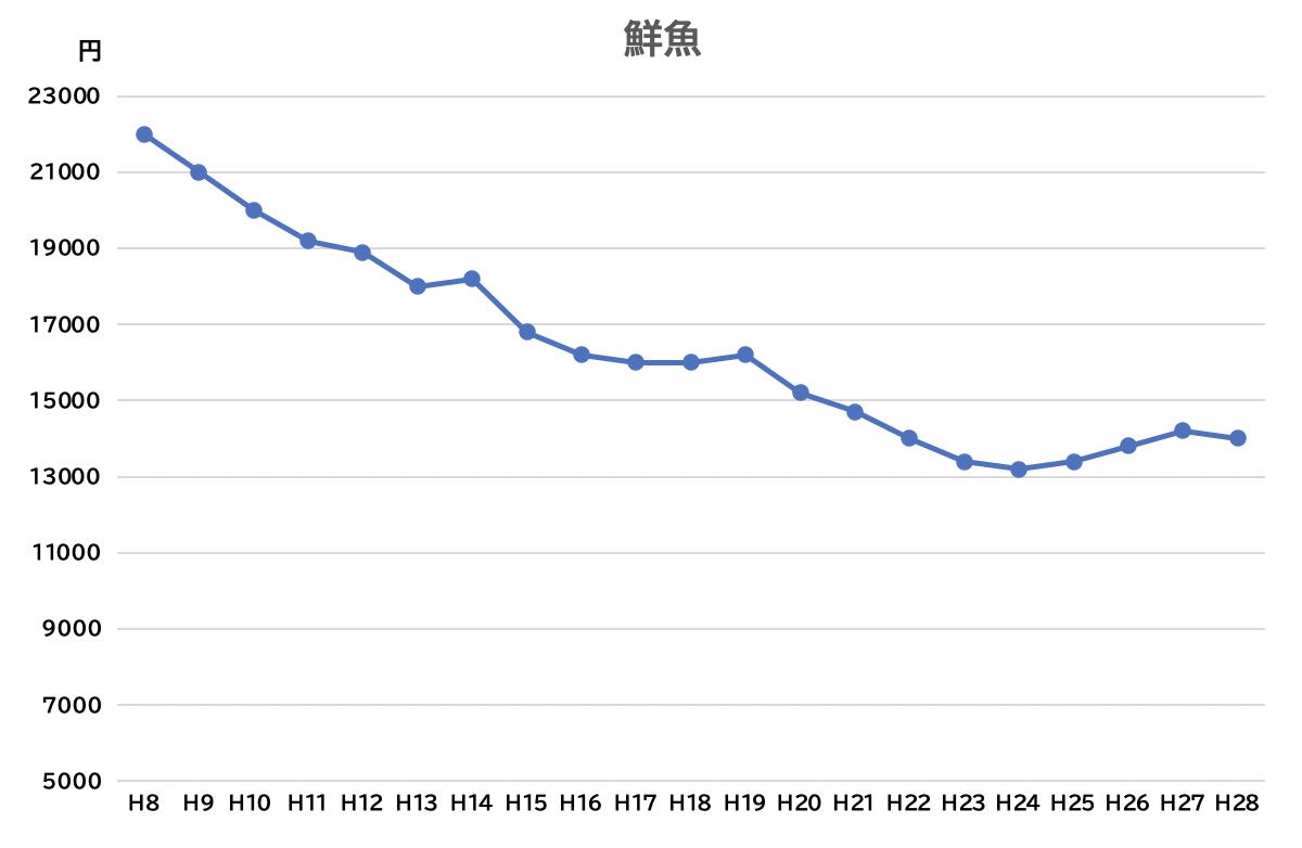 f:id:s-tamagawa:20210118173224p:plain