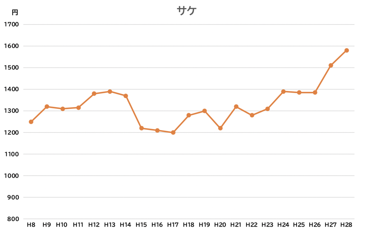 f:id:s-tamagawa:20210118173240p:plain