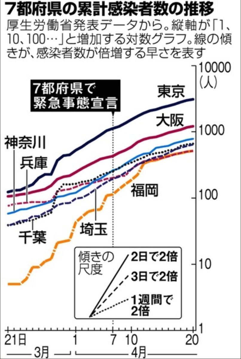 f:id:s-tamagawa:20210118173311p:plain
