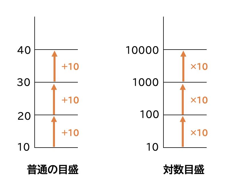 f:id:s-tamagawa:20210118173345p:plain