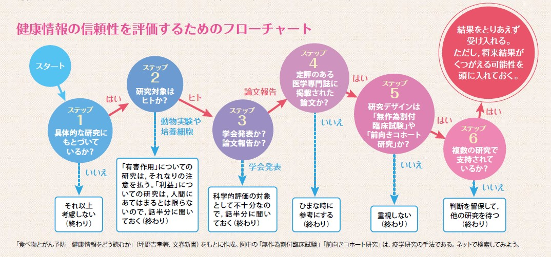 f:id:s-tamagawa:20210205134549j:plain