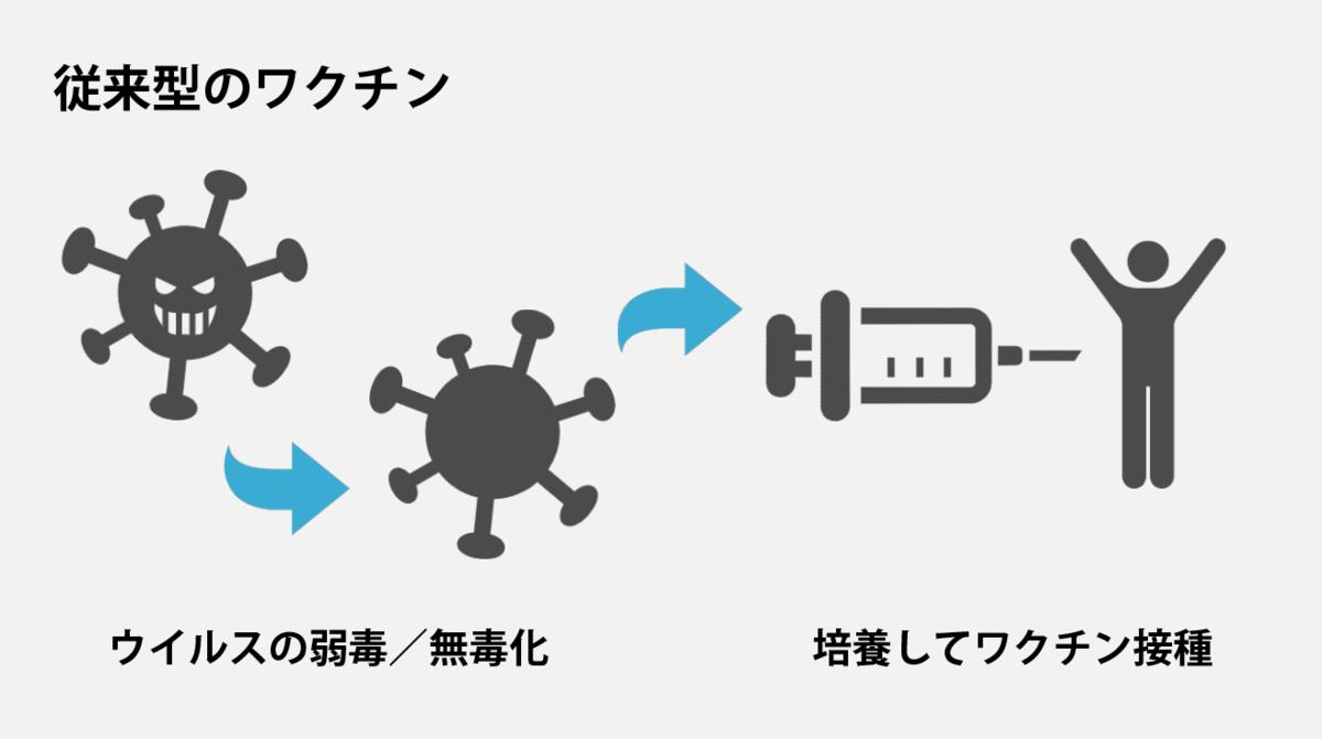 f:id:s-tamagawa:20210527171323p:plain