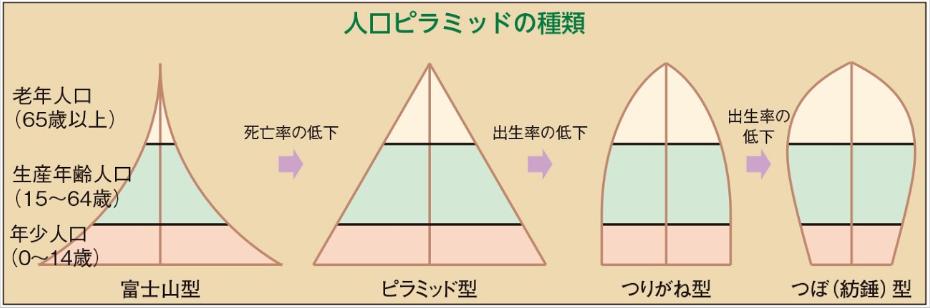 f:id:s-tamagawa:20210603163328p:plain