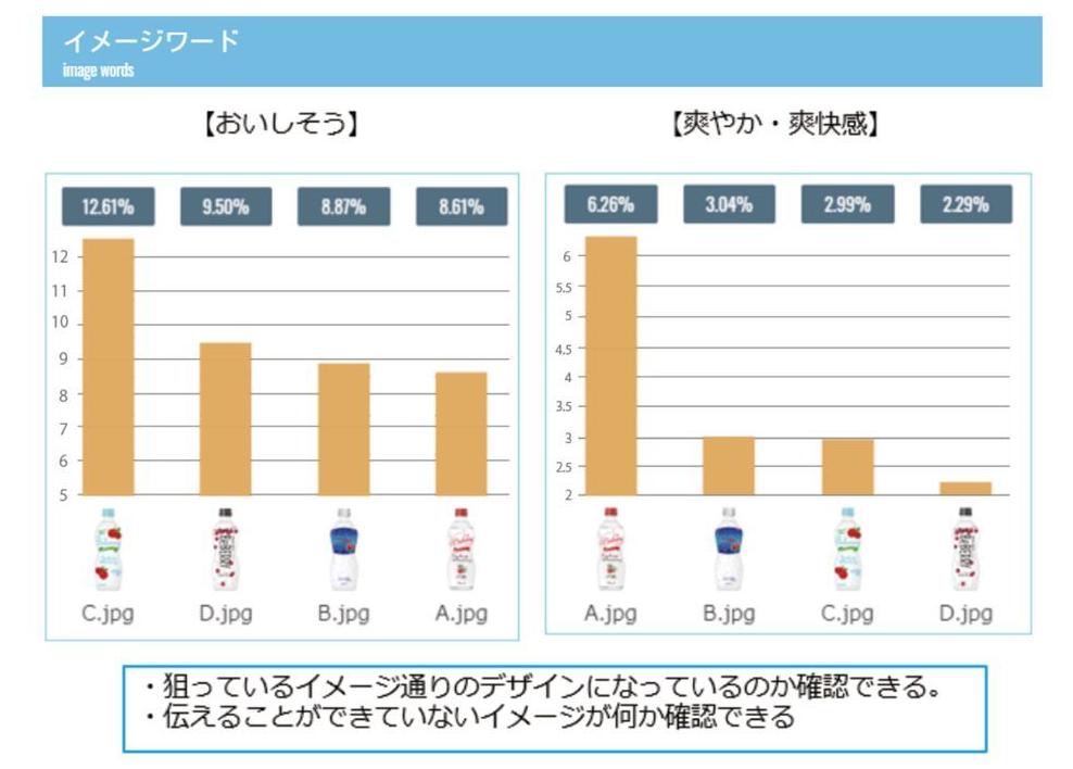 f:id:s-tamagawa:20210624110258p:plain