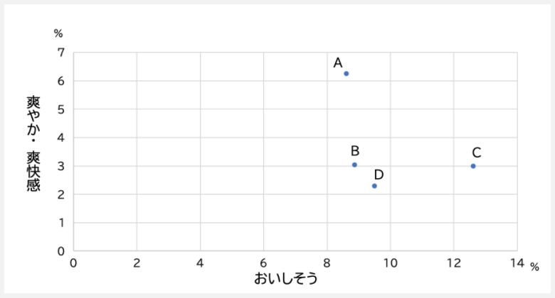 f:id:s-tamagawa:20210624111829p:plain