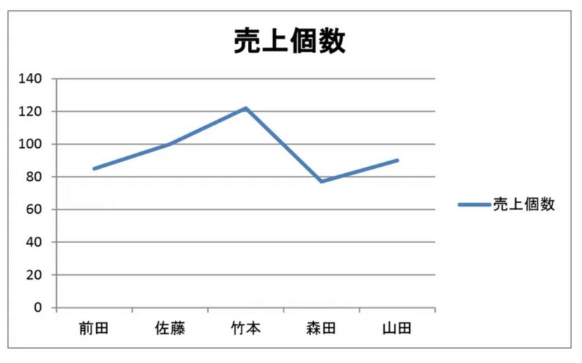 f:id:s-tamagawa:20210624135421p:plain