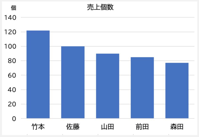 f:id:s-tamagawa:20210624135509p:plain