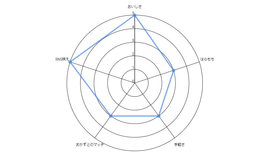 f:id:s-tamagawa:20210803151855p:plain