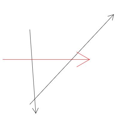 arrow関数のサンプル
