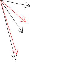 三角形の内分2