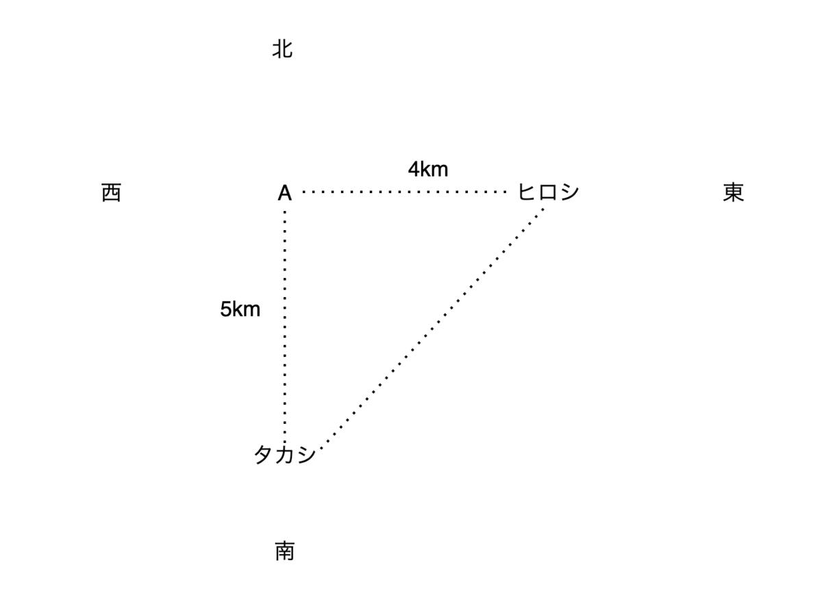 f:id:s-uotani-zetakansu:20210818210215p:plain