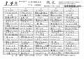 [170411][「琉花」 スタミナ丼 (]