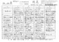 [171006][「琉花」 10,11月]