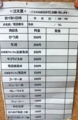 [171220][丼ぶり弁当「丼どん」 ]