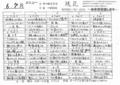 [180615][「琉花」 チキンのチー]